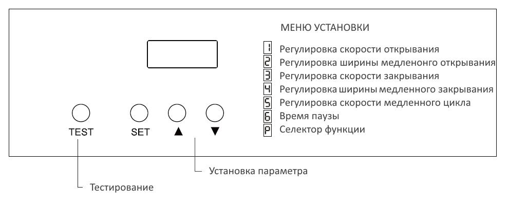 Регулировка автоматических раздвижных дверей